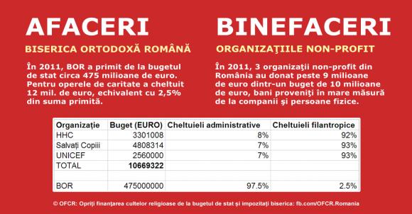 afaceri-binefaceri-BOR-vs-ONG