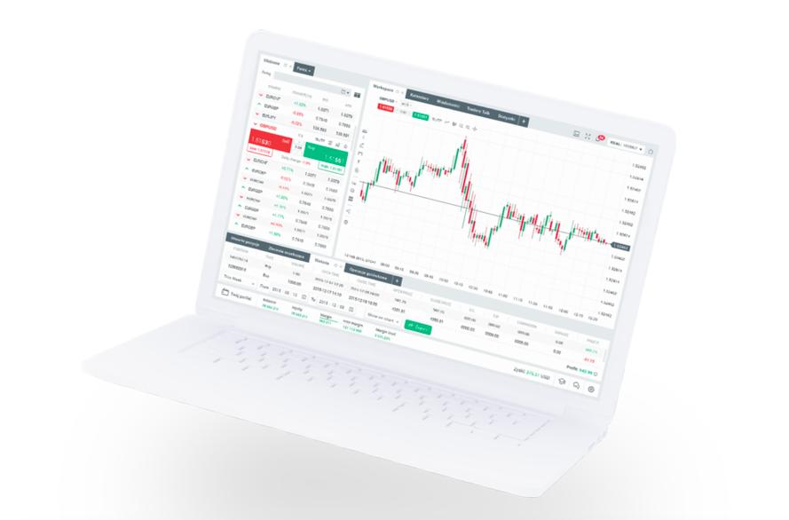 cea mai bună platformă de tranzacționare a opțiunilor