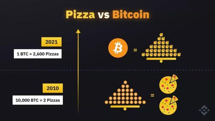 impozitare monede virtuale investitie bitcoin vedere 10000 ani